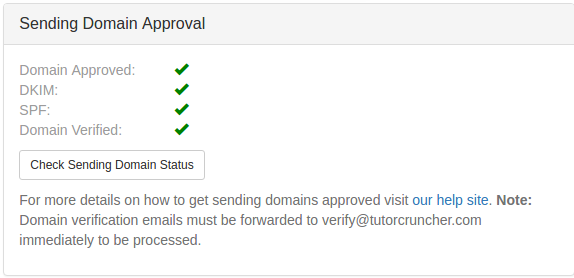 Each approved email style should have four ticks.